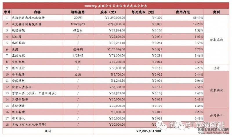 收入证明范本_揭秘朝鲜人民真实收入_政府补贴收入是否交税