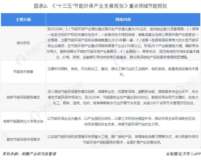 2019年中国节服务行业初中汇总,节服务前景可期政策诗歌入学图片